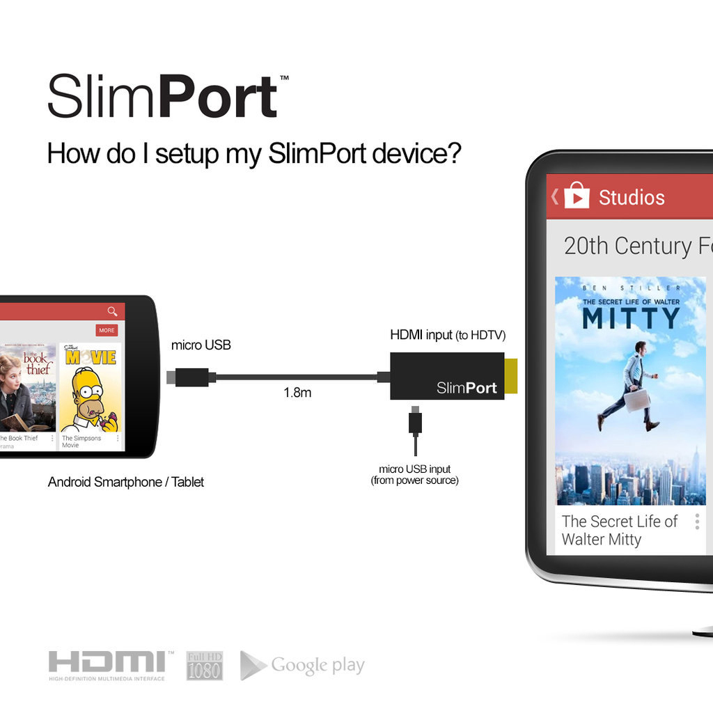 Similiar Comcast HDMI Diagram Keywords